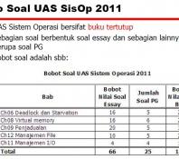 download Silahkan di download teman2… note : UAS Sistem Operasi link slide : Sisop info