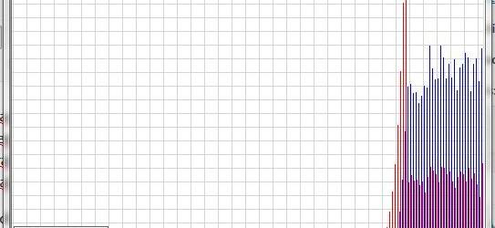 Btest Graph