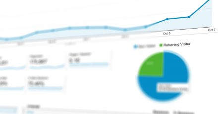 groosale google analytics