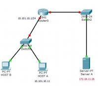 Melakukan troubleshooting untuk sebuah permasalahan jaringan ada banyak, salah satunya adalah permasalahan Ip address, nah penanganan permasalahan ini harus dimiliki oleh seorang network administrator. dalam postingan ini saya akan membahas beberapa cara untuk troubleshooting problem ip address. Pada ilustrasi gambar diatas, kita umpamakan jika host A tidak bisa mengakses server A. jangan panik dlu,,, mari […]